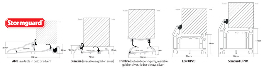 Thresholds CRB 1.2  sc 1 st  WindowCraft & Solidor Composite Doors Specification / 48mm thickness / The ... pezcame.com